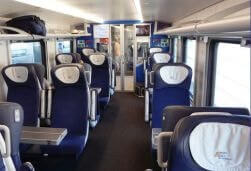 Путешествие поездом INTERCITY